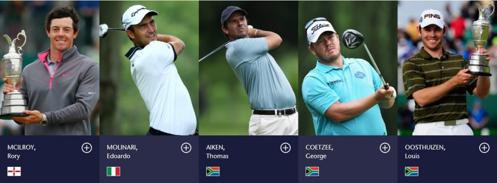 TheOpen15Players