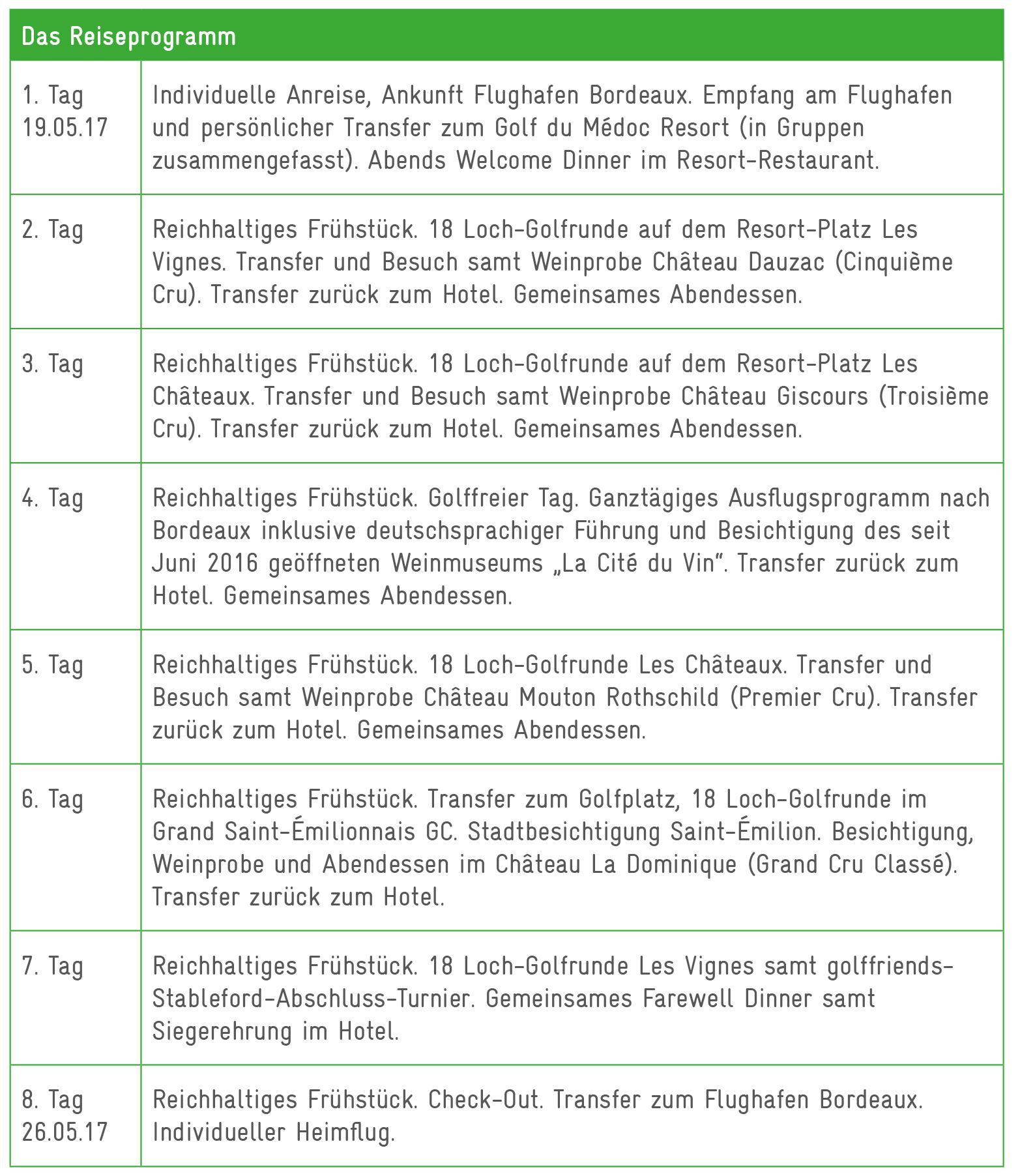 Reiseprogramm Bordeaux17